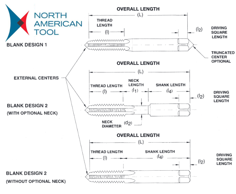 North American Tool Tap Nomenclature definitions