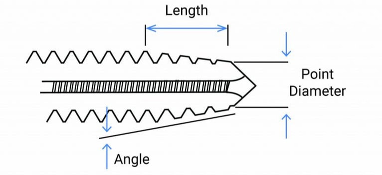 Tap-Chamfer-Lenght-Point-Angle