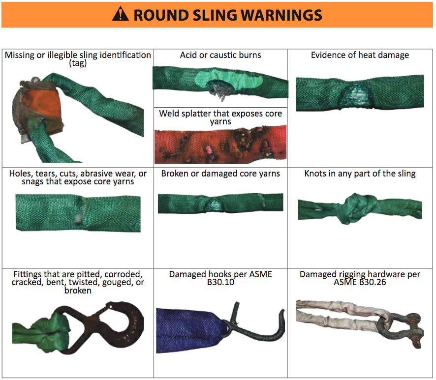 Round Sling Warning Signs